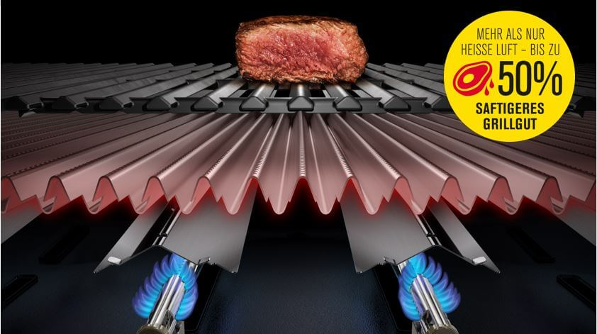 TRU-Infrared™ cooking technology